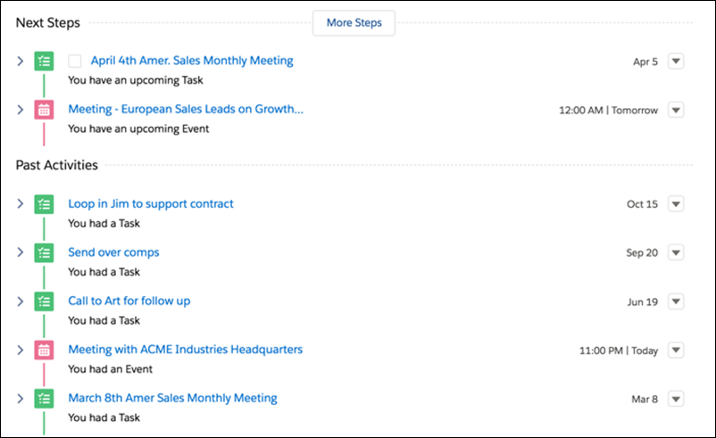 Salesforce-lightning-timeline-view